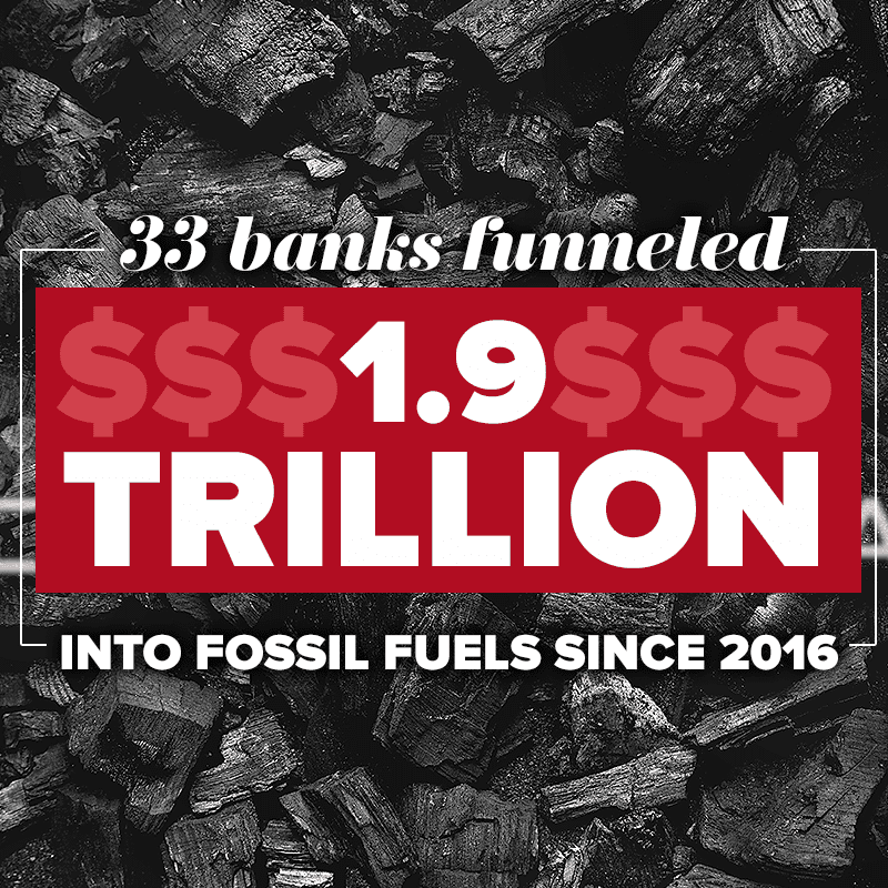graphic: 33 banks have funneled $1.9 trillion into fossil fuels since 2016